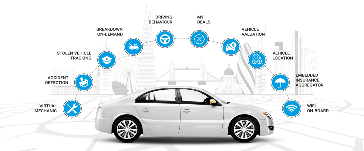 Internet of Things Application for Automobile