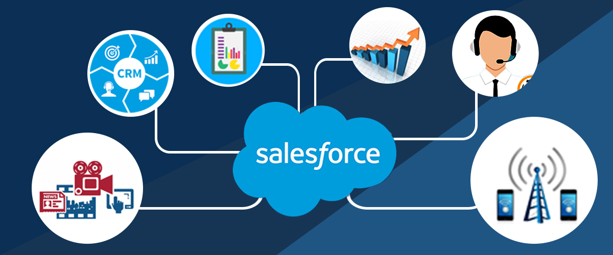 Salesforce Automation For Media And Telecommunication